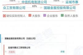 """【曝光】""""国融金服""""一夜爆仓,投资者血本无归!"""