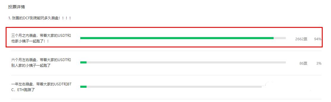 """【曝光】张鹏的""""DCFPlus""""割完韭菜已提至火币变现,就问韭菜们刺不刺激!-第12张图片-曝光各种资金盘返利套现理财骗局_提供盘界快讯最新消息"""